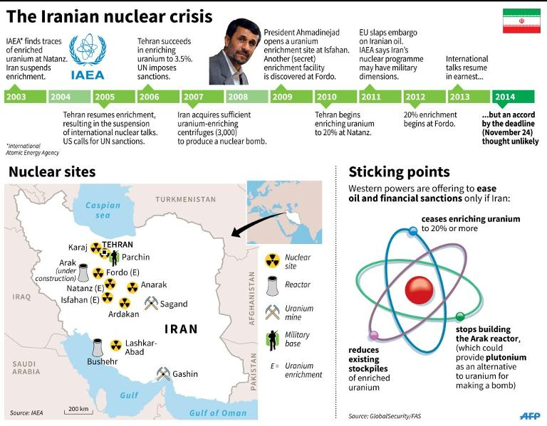 america and irans nuclear program When negotiations began in 2003 between iran and three european powers over its nuclear work, tehran was struggling to assemble 164 uranium-enrichment centrifuges.